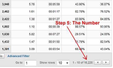 Индексация для SEO: реальные числа за 5 простых шагов