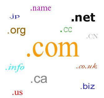 Домены для поисковиков, какой выбрать домен и как правильно его составить