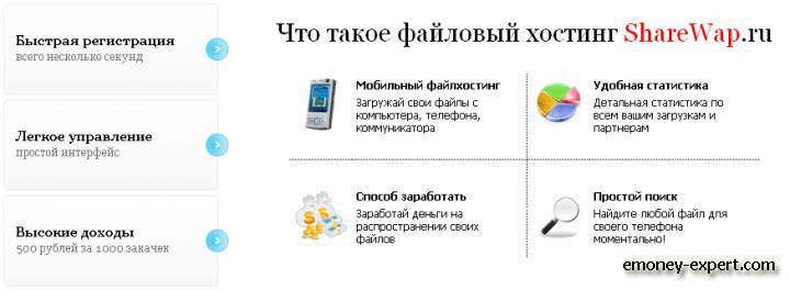 Файлообменник для мобилок sharewap.ru