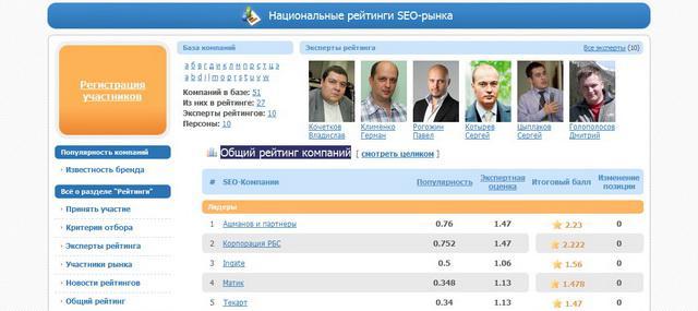 SEOnews представил рейтинг SEO-компаний Рунета
