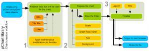 Простое построение сложных графиков в PHP