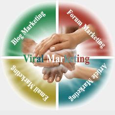 Основная идея вирусного интернет-маркетинга